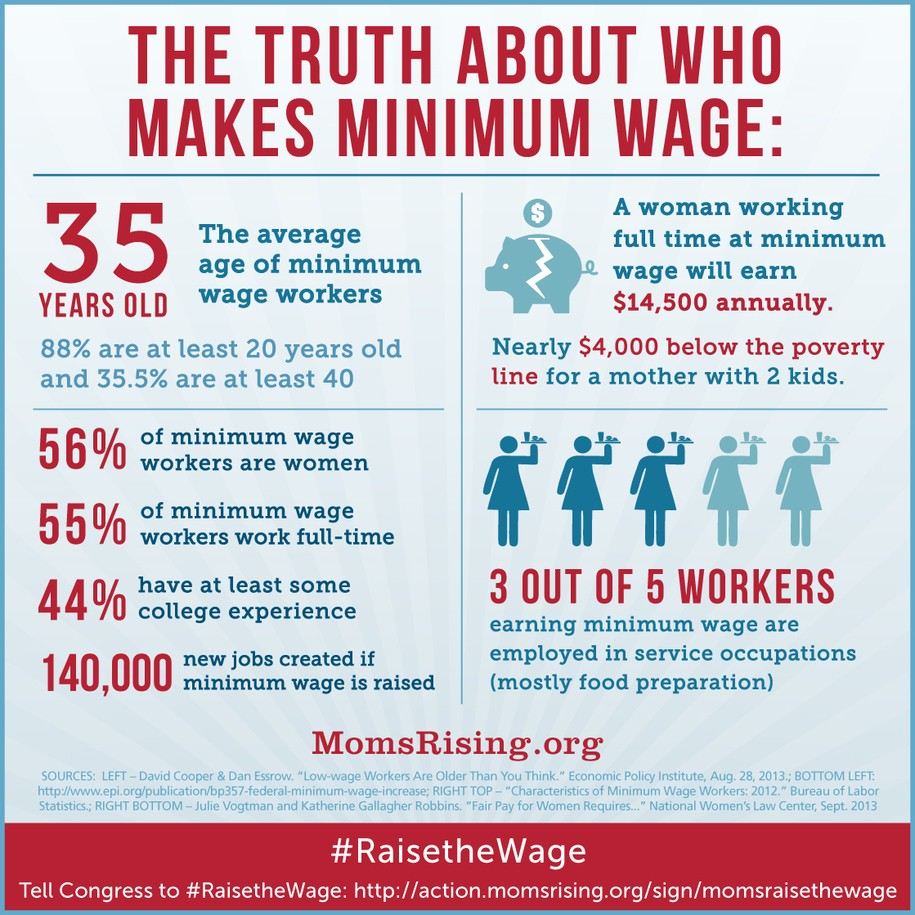 minimum wage Minimum wage rates are set by the government and are reviewed each year.