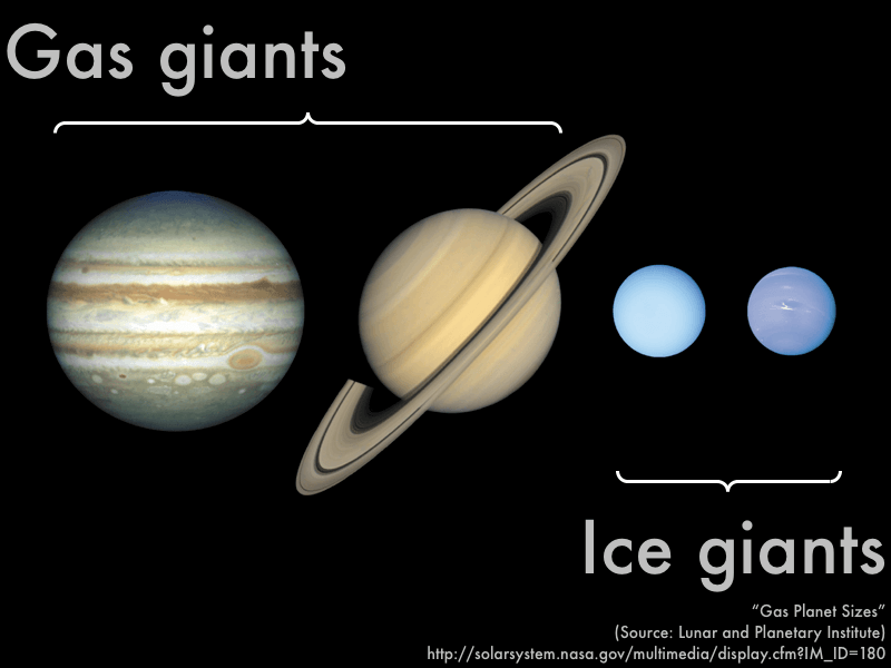 terrestrial planets vs. gas - photo #25