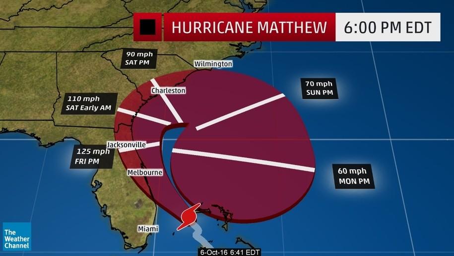 Hurricane Matthew From A Jacksonville Kossack