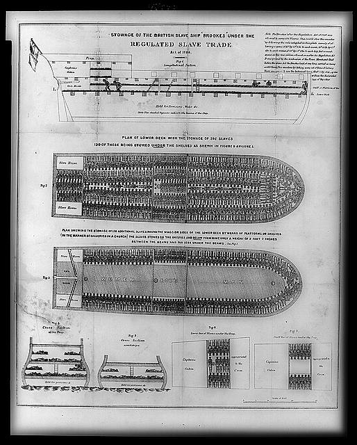 A British blueprint of a slave ship, demonstrating how they were to pack as many Africans as possible into the ship's lower decks for the nightmare journey known as the 'Middle Passage'.