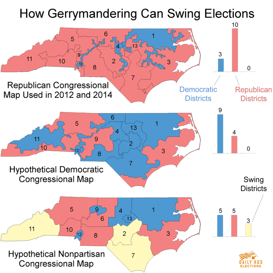 These Three Maps Show Just How Effectively Gerrymandering Can - North carolina political map