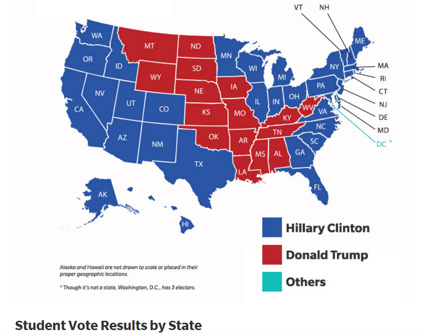 Screenshot of map of 2016 Scholastic Mock Vote for the presidential election.