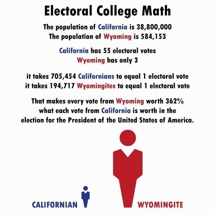 a study of the electoral college Truth:the electoral college also helped presidents bill clinton, woodrow   the stunning election of abraham lincoln and other case studies will show.