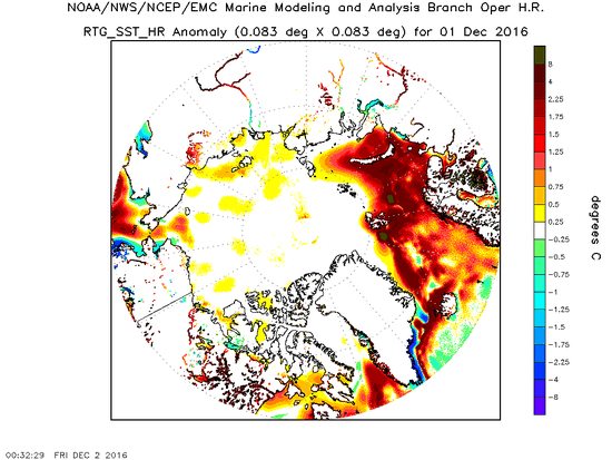 Sea surface temperatures in the seas surrounding the Arctic are much above normal. Warm Atlantic water is found in the Kara and Barents seas where sea ice would normally be found.