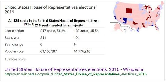 House-of-Representative-Popular-Vote_1_.jpg
