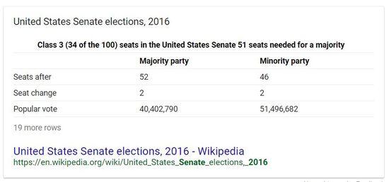 Senate-Popular-vote_1_.jpg