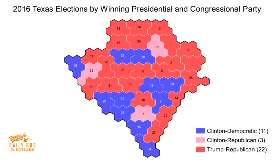 Morning Digest: Hillary Clinton Unexpectedly Won Three Texas House Seats  Held By Republicans. »
