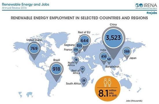 clean_energy_jobs.jpeg