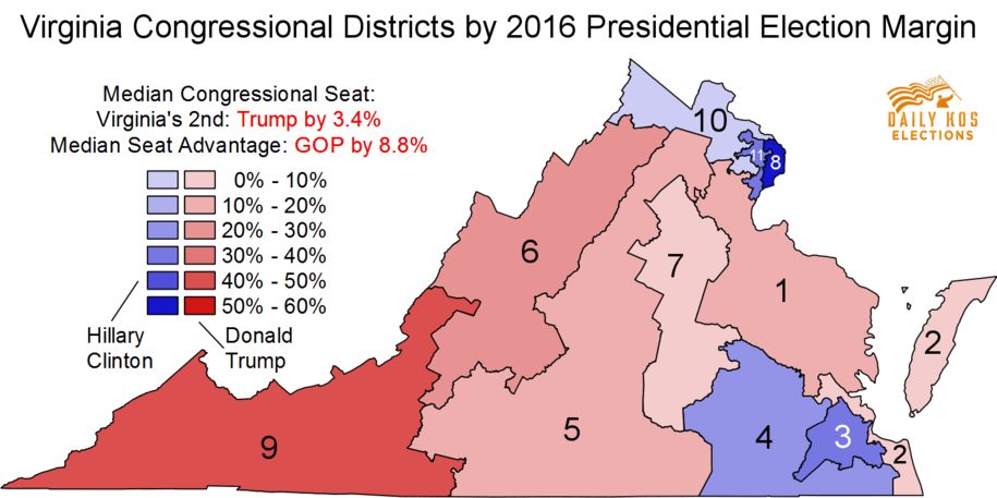How Strong Is The Gop House Gerrymander This Metric Explains It