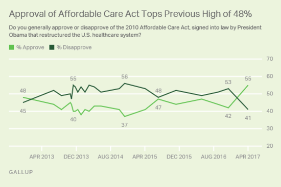 04-aca-approval-chart.w710.h473.png