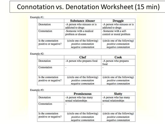 Connotation Worksheets carolinabeachsurfreport – Denotation and Connotation Worksheets
