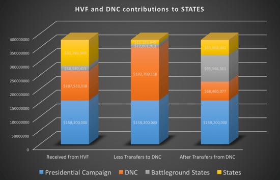 HVF-DNC.png