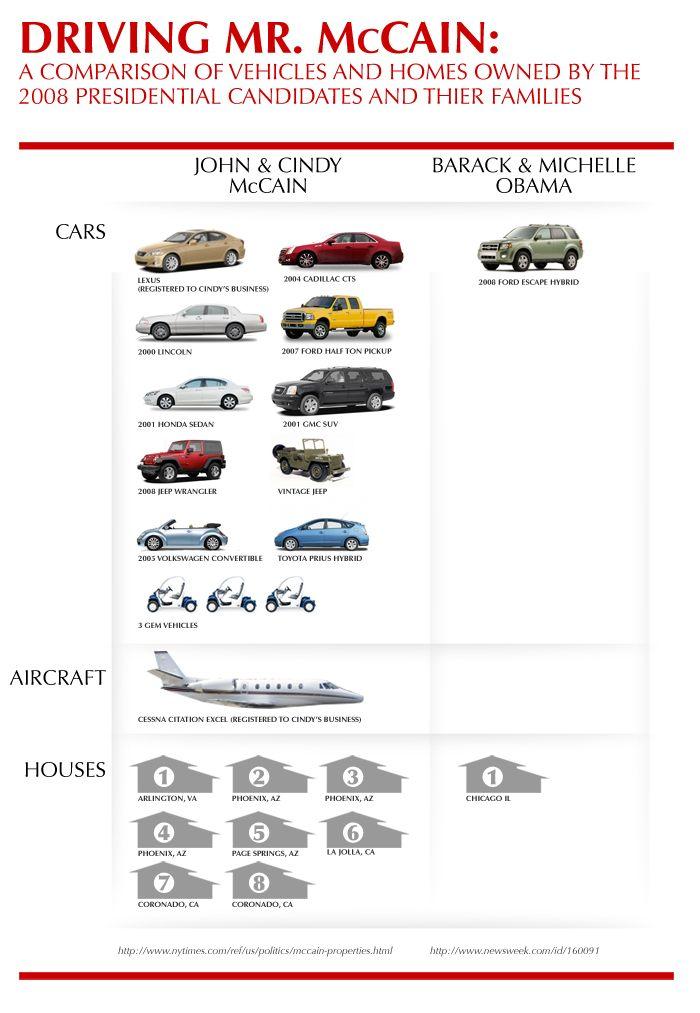 http://images.dailykos.com/images/user/3/MvO_compare.jpg