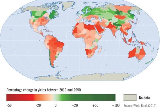 WorldBankAgChanges.jpg