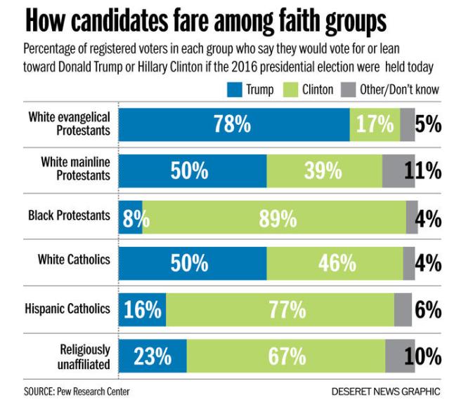 The Generation Gap in American Politics