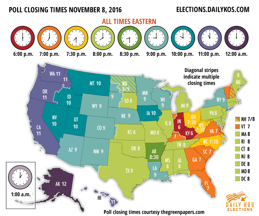 daily kos elections nov 8 2016 poll closings times map. Black Bedroom Furniture Sets. Home Design Ideas