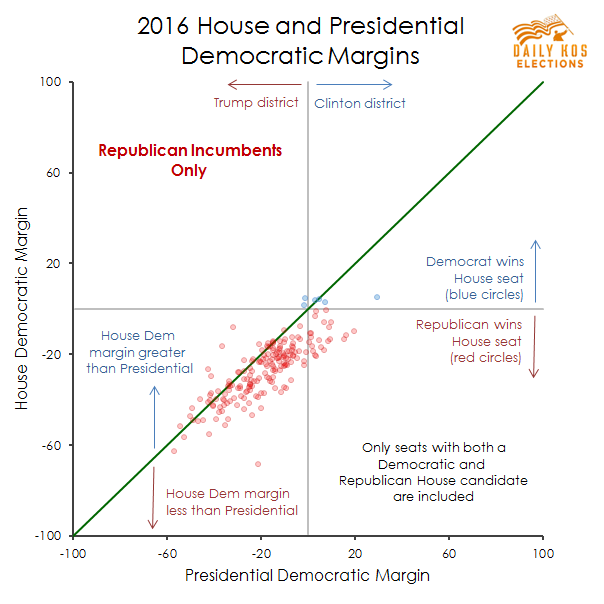 Check Out Our Maps And Analysis Comparing S Presidential And - Map of us house district 12 florida