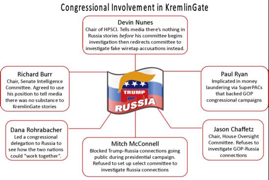 KremlinGate_Congress_1_.png