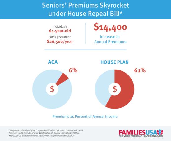 Seniors_Premium_Skyrkt_0517.png