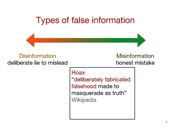 Disinformation_vs_Misinformation_1_.jpg