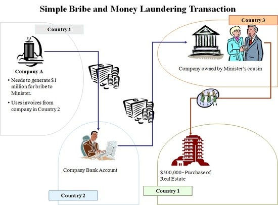 Money-Laundering_1_.jpg