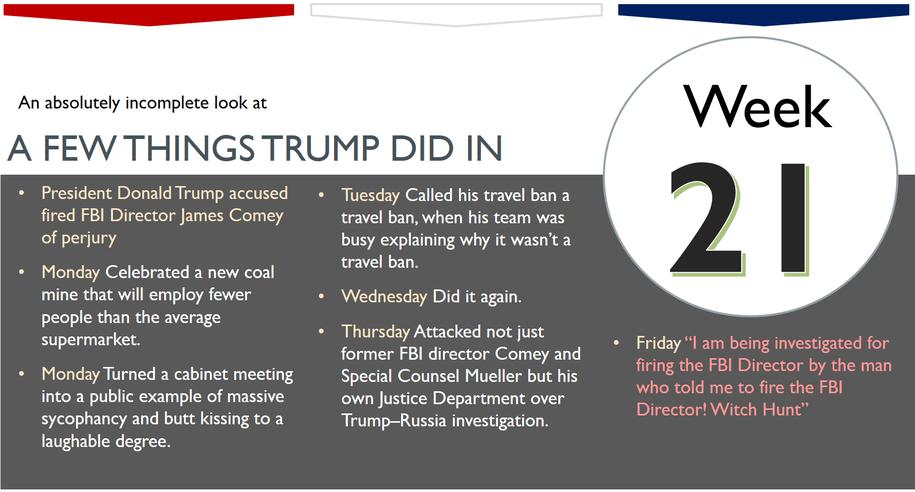 Things Trump did in Week 21