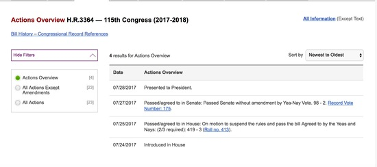 Screenshot of Congress.gov showing the Russia sanctions bill was sent to the White House on July 28, 2017