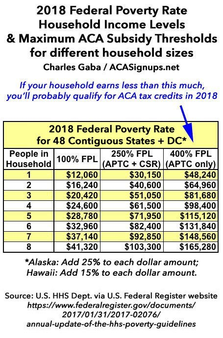 Important You May Qualify For 2018 Tax Credits Even If Didn T In 2017