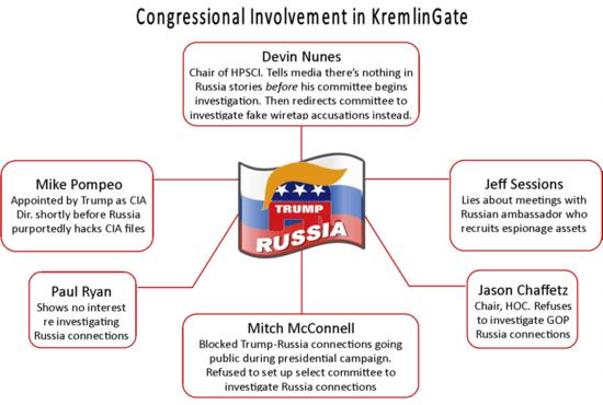 Congress_Russia_ties_1_.png
