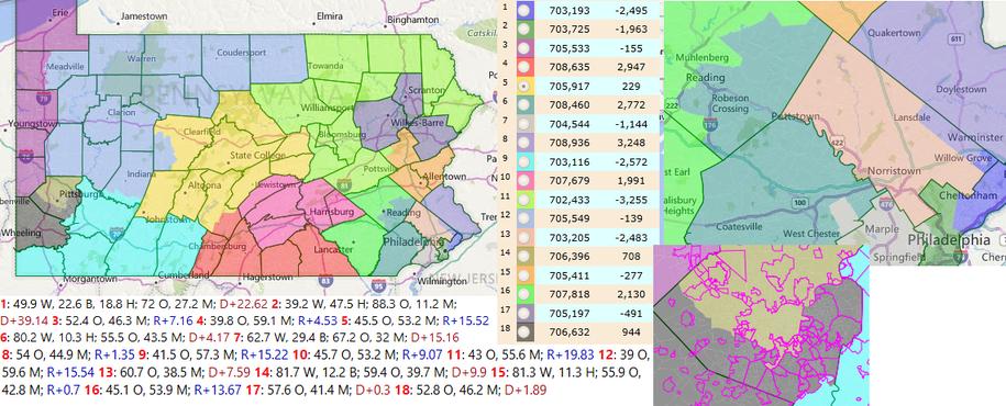 Nonpartisan Pennsylvania Map - Pennsylvania map