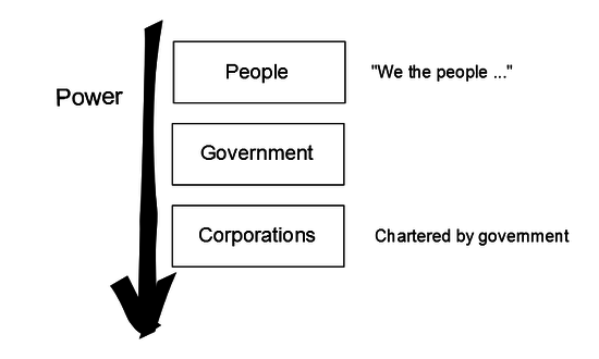 7_democracy.png