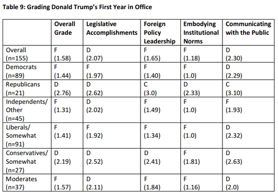 trump_first_year.png