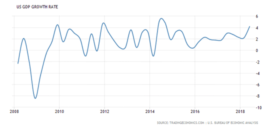 GDP_Growth_Rate.png