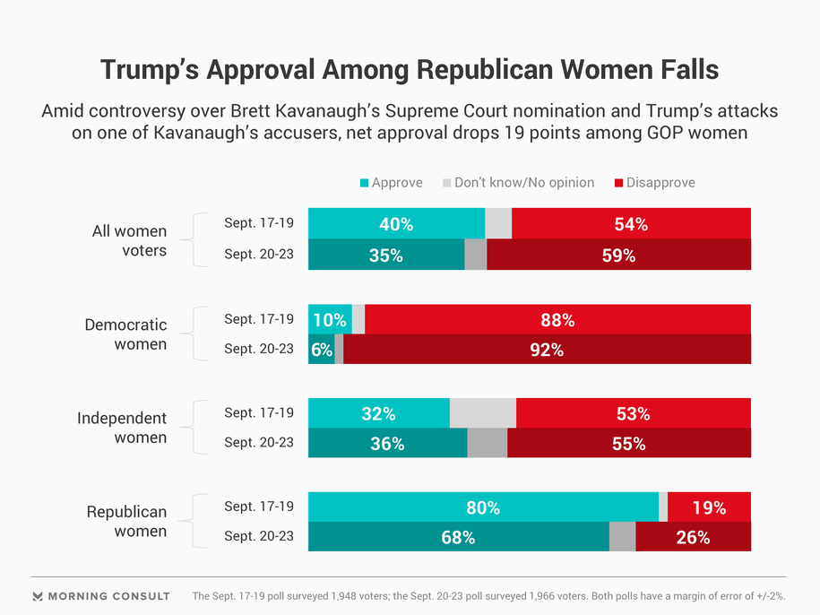 180926_Trump-Approval_fullwidth_v2-1.png
