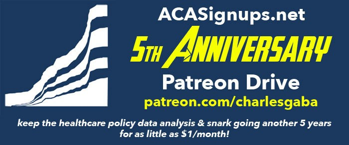 it's ACASignups.net's 5th Anniversary. Help keep it going another 5 years!
