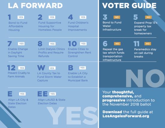 California Progressive Voter Guide November 2018 Ballot Initiatives Plus Los Angeles Measures