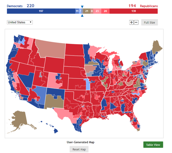 My 2018 Elections Preview: US House Elections