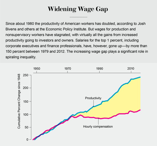 Productivity_and_wages.png