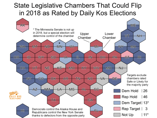 Minnesota state legislature election