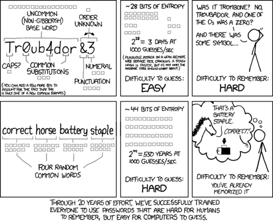 PasswordStrengthXKCD