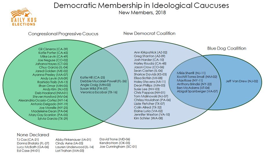 Caucus_membership_in_2018.png
