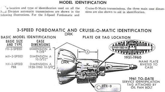automatic transmission model identification