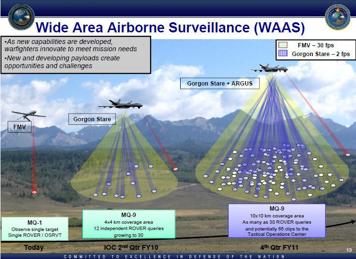 The FAA is preparing to open US domestic airspace to military drones. Why is no one reporting it?