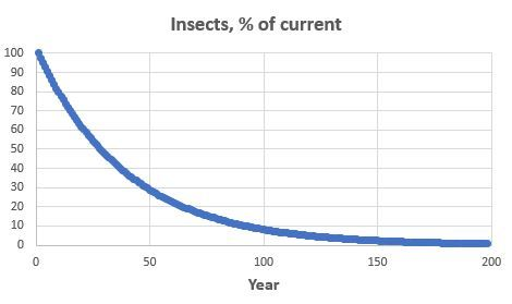 insect_pct.JPG