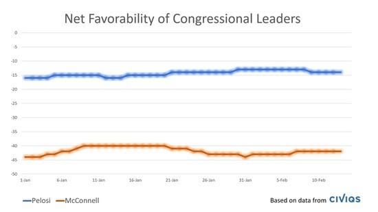 Congressional Leadership Index.