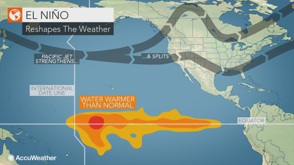 """Daily Bucket:""""strengthening El Niño maybe making severe weather outbreaks more frequent /intense"""""""