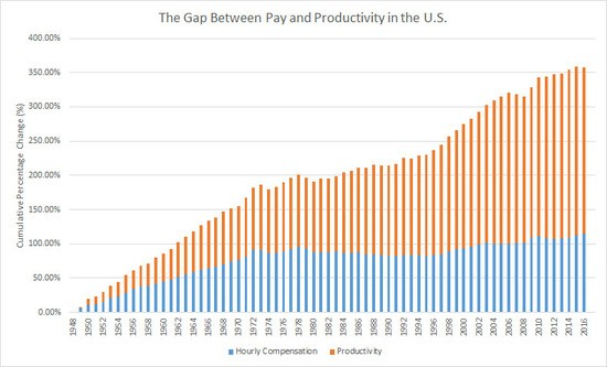 wage_productivity_gap.jpg