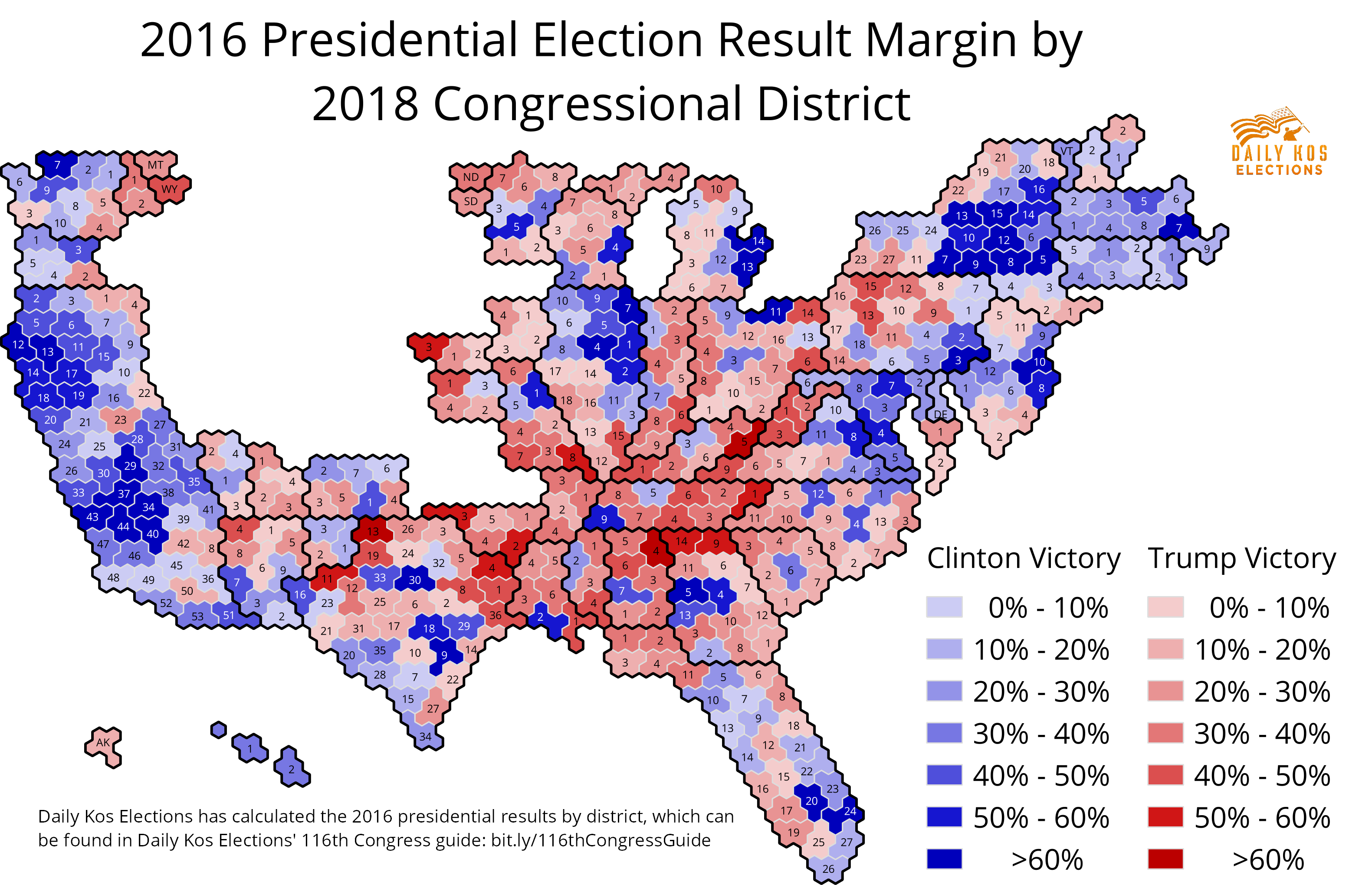 5924bb3a841 ... (see here for a larger version). Running a statistical linear  regression that compares the presidential margin in each district with the  estimated share ...