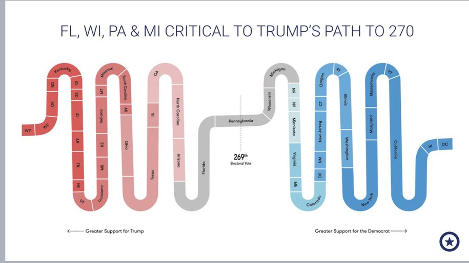 Abbreviated Pundit Round-up: Whether Trump is impeached or not, the public understands the problem
