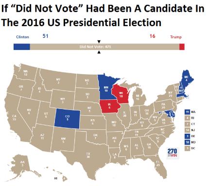 Battleground state head to head vs Trump to win Electoral ...